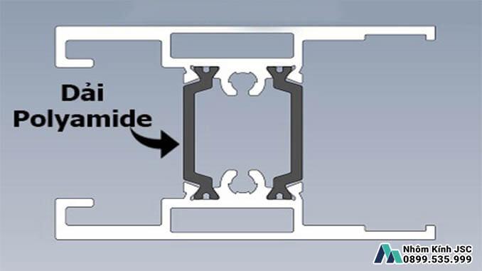 Cấu Tạo Chi Tiết Của Nhôm Cầu Cách Nhiệt HMA - Nhôm Kính JSC Nhập Khẩu & Lắp Đặt