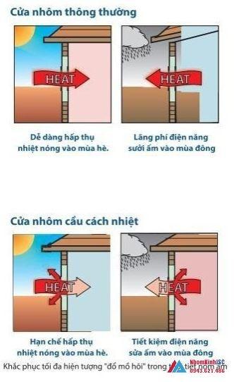 Nhom Cau Cach Nhiet 1 Nhom Kinh Jsc